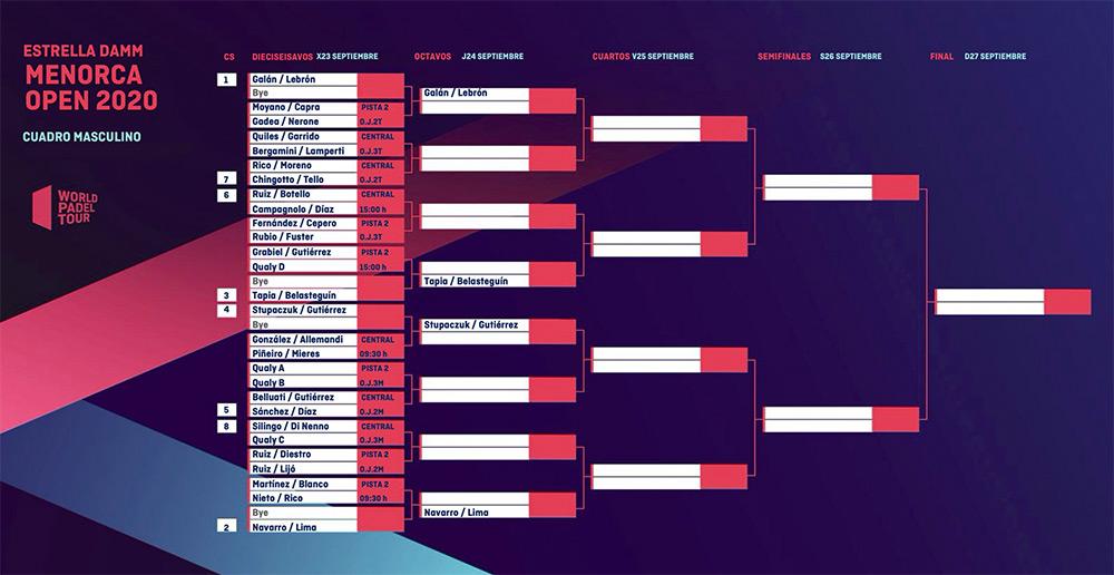 cuadro final masculino del Estrella Damm Menorca Open