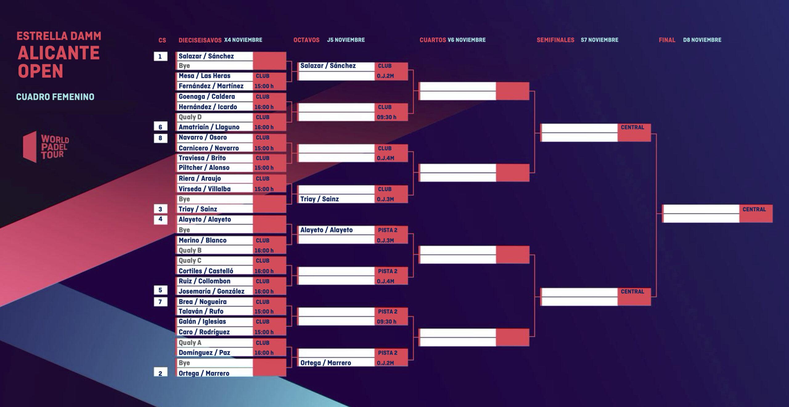 Cuadro final femenino del Alicante Open