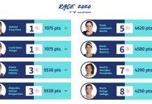 ¿Qué parejas femeninas estarán en el Estrella Damm Menorca Master Final?