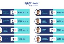 ¿Qué parejas masculinas se han clasificado para el Estrella Damm Menorca Master Final?
