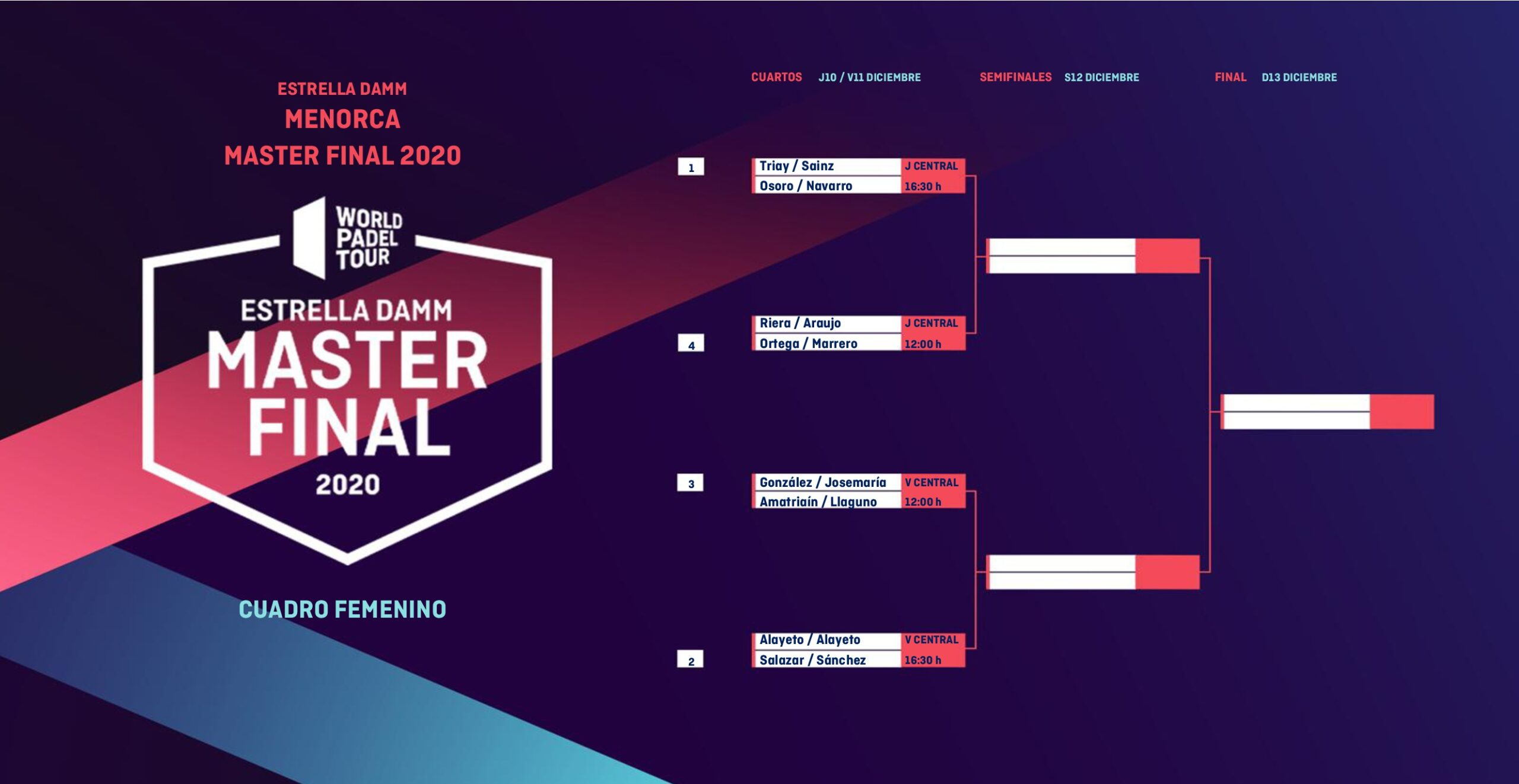 Cuadro femenino del Estrella Damm Menorca Master Final 2020