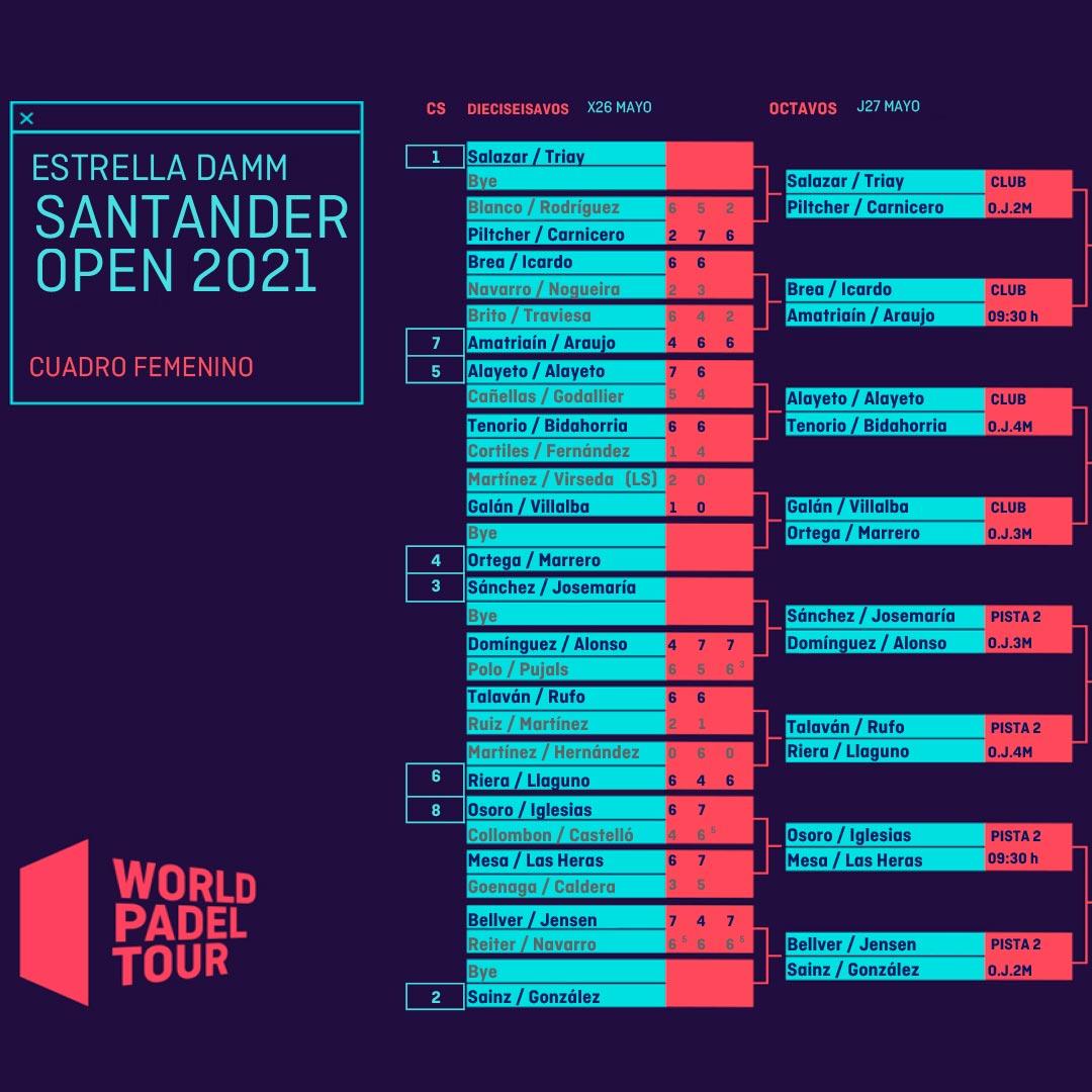 Enfrentamientos y horarios de la jornada de octavos femeninos del Santander Open 2021