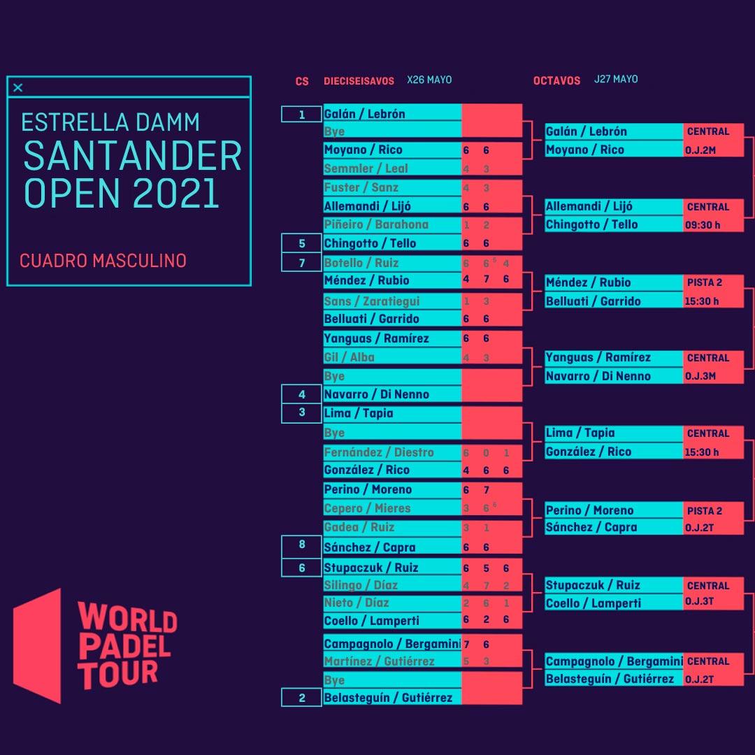 Enfrentamientos y horarios de la jornada de octavos masculinos del Santander Open 2021