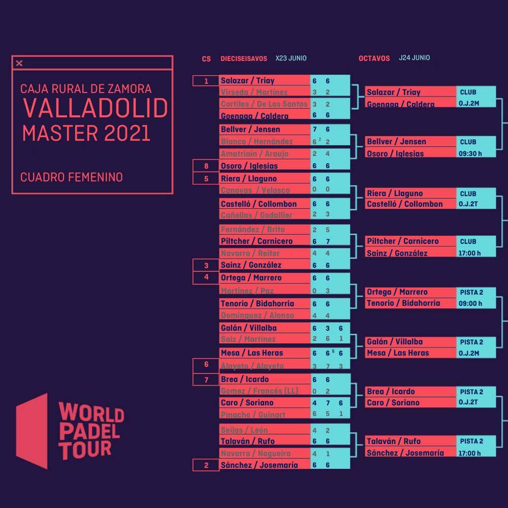 Enfrentamientos y horarios de los octavos de final femeninos del Valladolid Master 2021