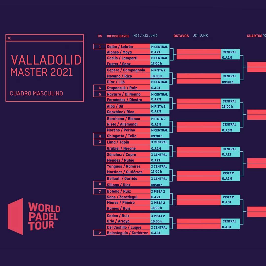 Cuadro final masculino definitivo del Valladolid Master 2021