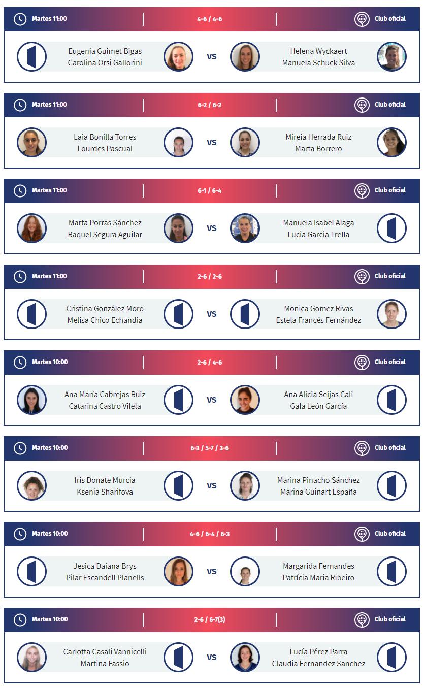Resultados de las finales de la pre previa femenina del Valladolid Master 2021