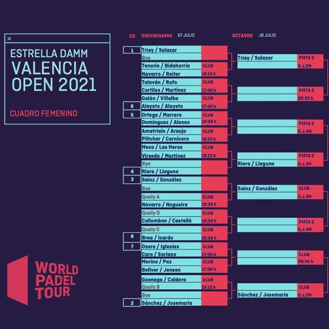 Cuadro final femenino del Estrella Damm Valencia Open