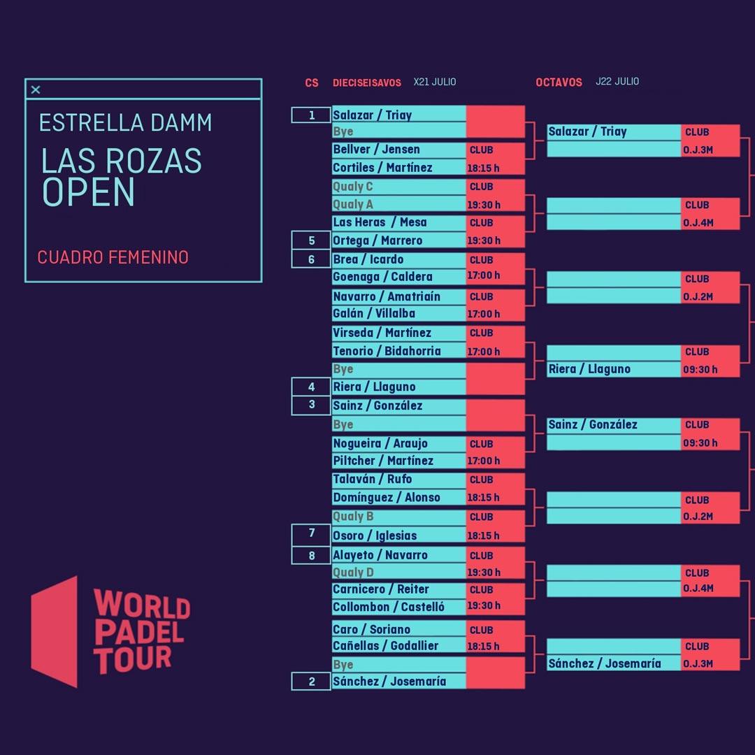 Cuadro final femenino de Las Rozas Open