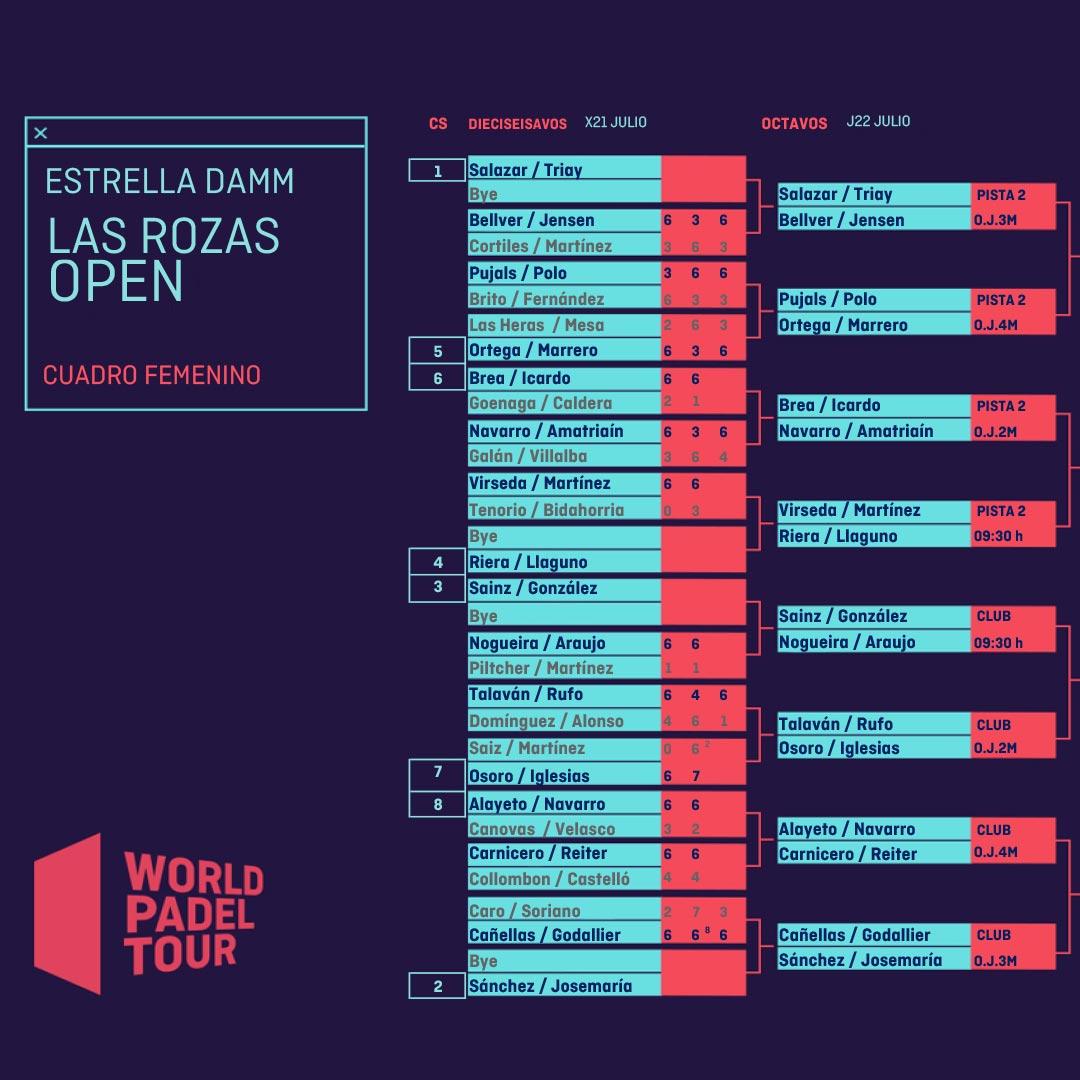 Enfrentamientos y horarios de los octavos femeninos de Las Rozas Open