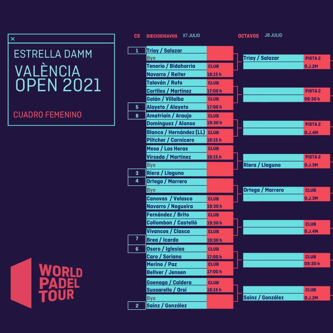 Aspecto final del cuadro final femenino del Valencia Open 2021