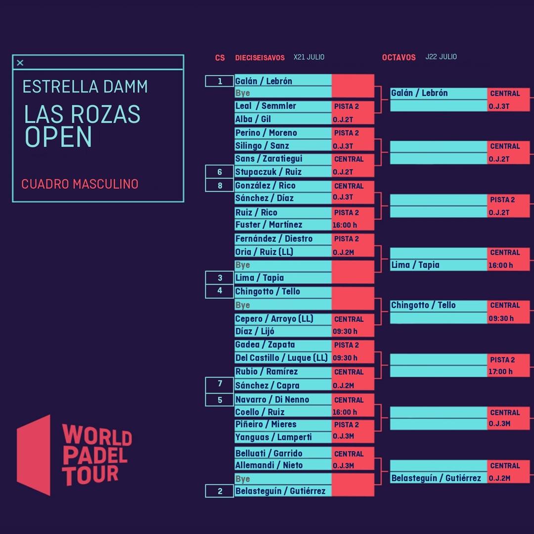 El cuadro final masculino de Las Rozas Open