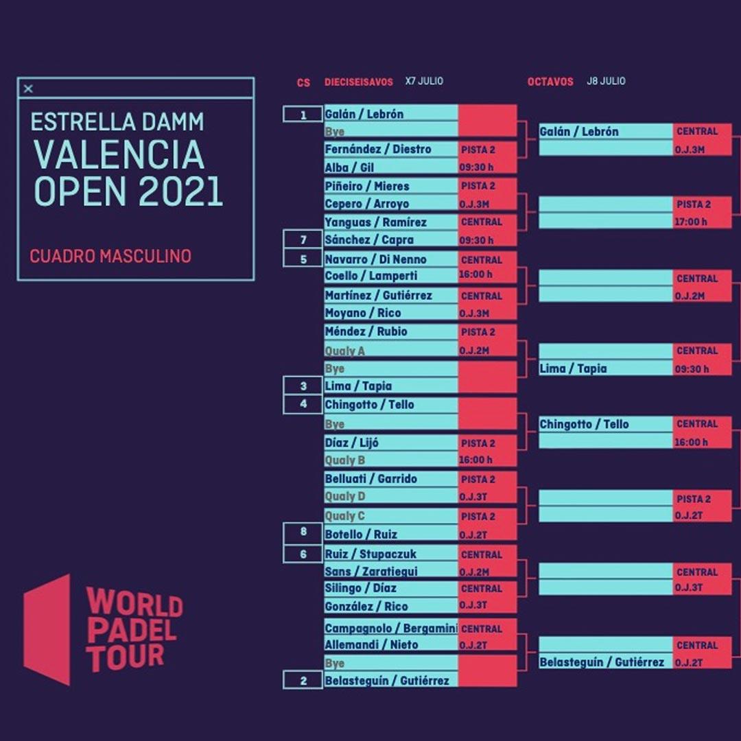 Cuadro final masculino del Estrella Damm Valencia Open