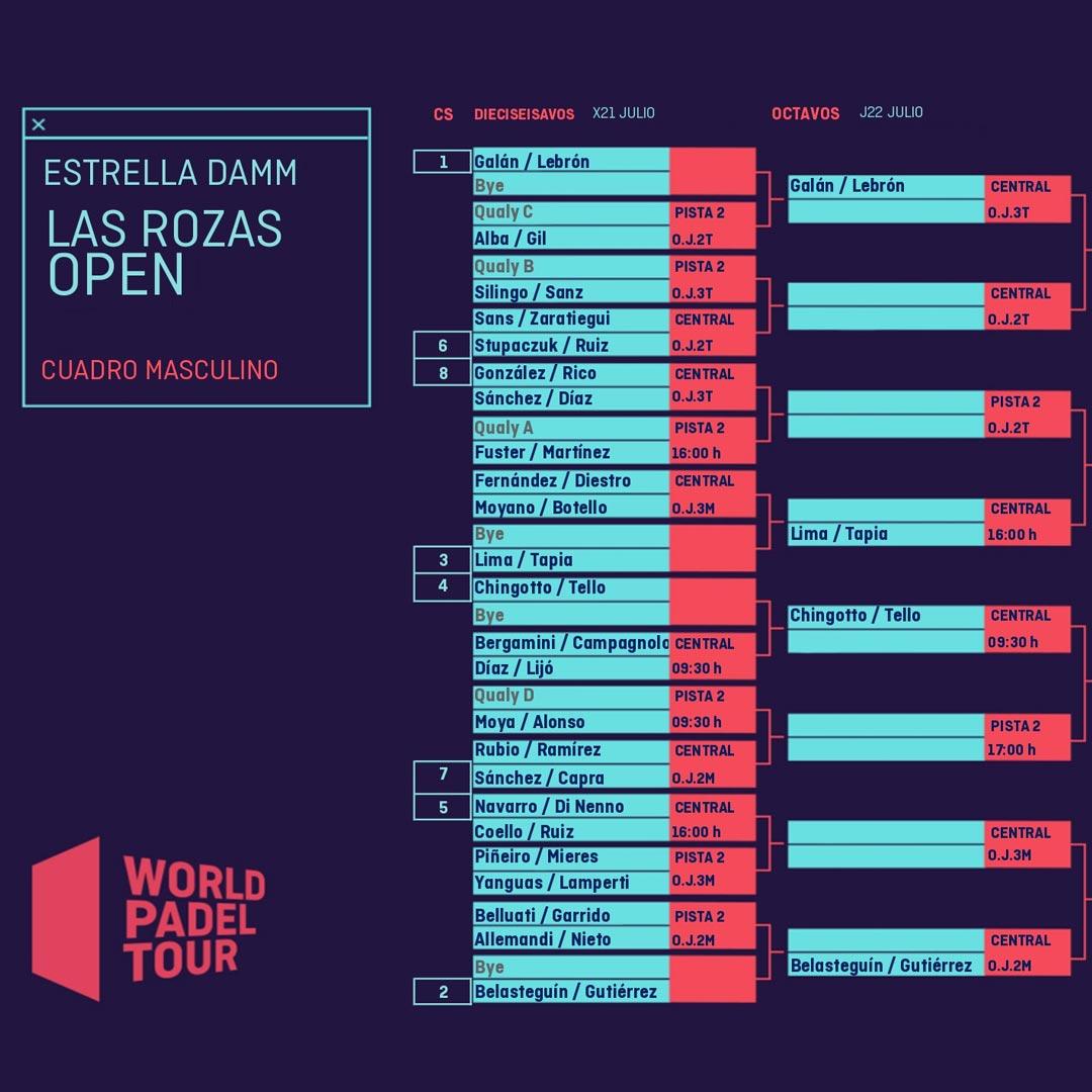 Cuadro final masculino de Las Rozas Open