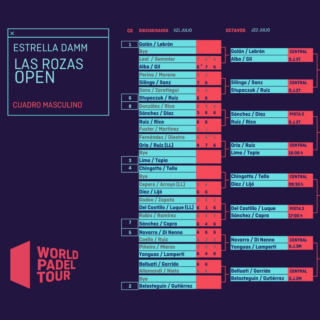 Enfrentamientos y horarios de los octavos de Las Rozas Open