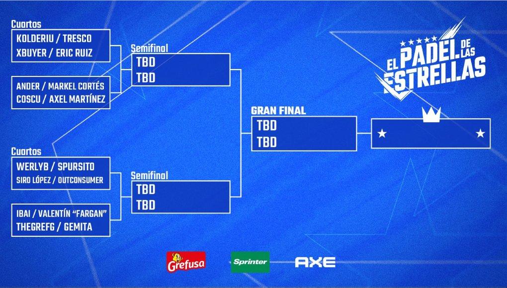 ¿Cómo serán los enfrentamientos en el Torneo de Pádel de Ibai?