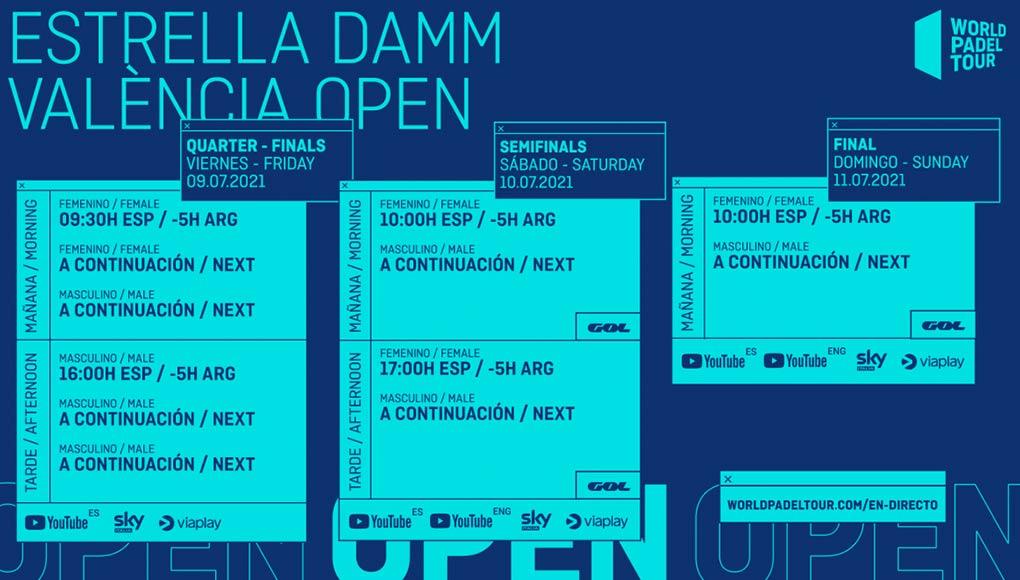 Horarios y retransmisiones del Valencia Open 2021